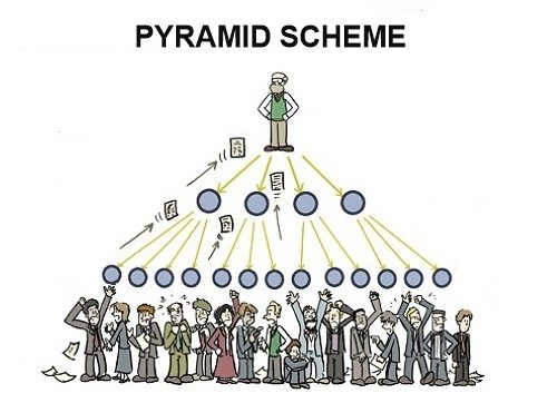 A practical example of how pyramid scheme works.