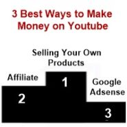 Several Ways to Really Earn Money on YouTube