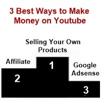 3 best ways to earn money on YouTube.
