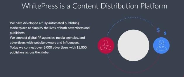 Whitepress - a content distribution tool.